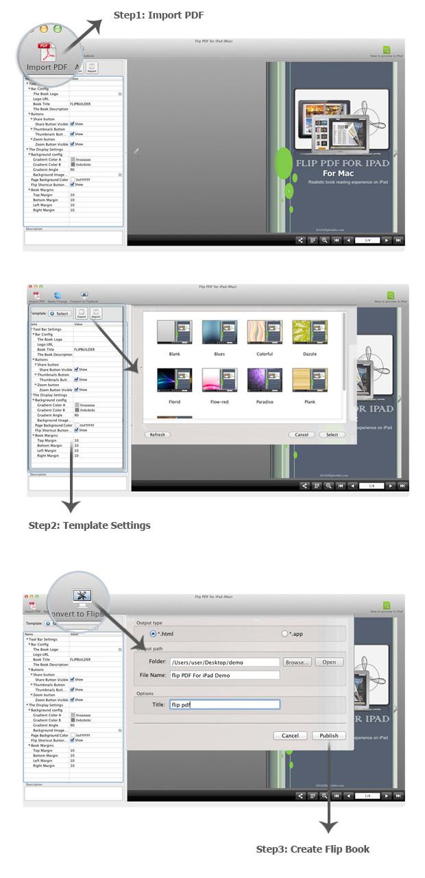easy steps of using Flip PDF for iPad (Mac)